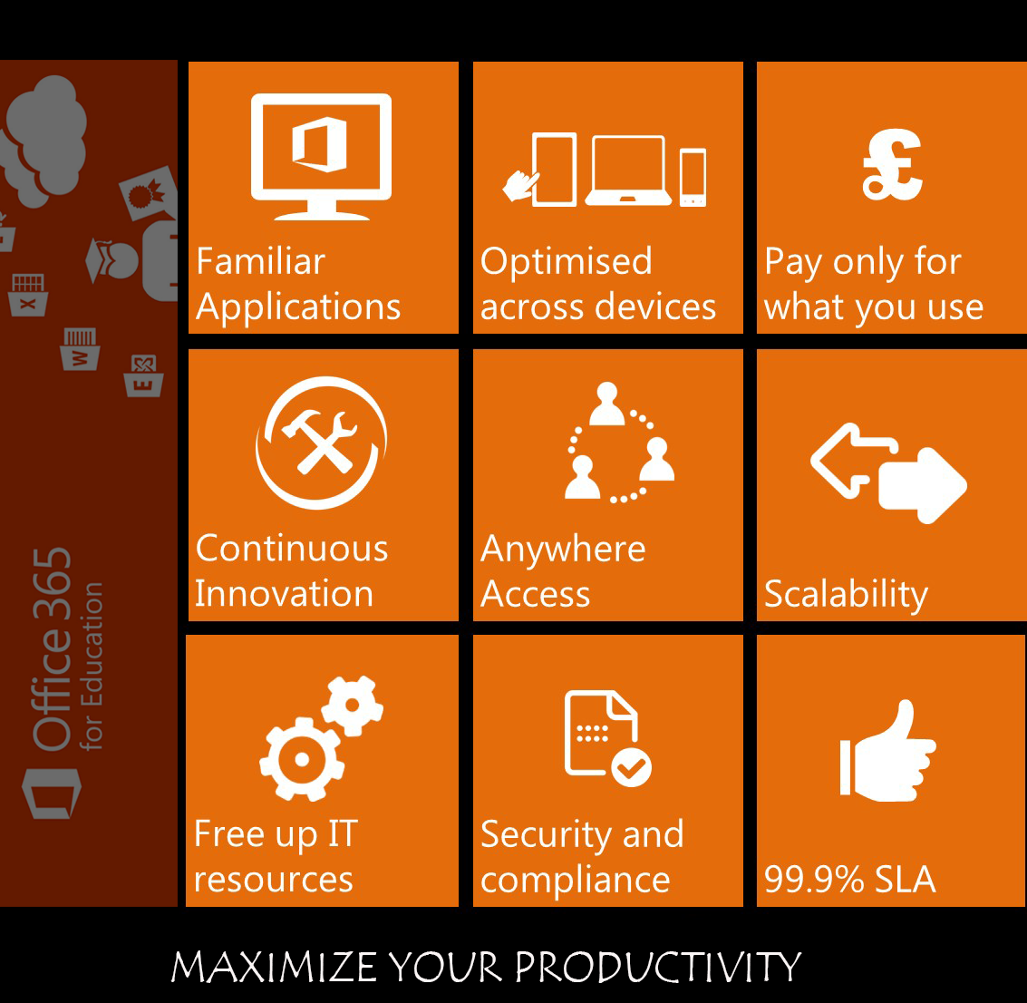 activate office 365 subscription free